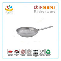 stainless steel nonstick metal small fry pan as seen on tv