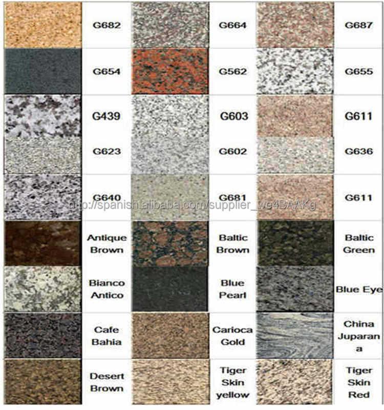 Comprar baldosas baratas materiales de construcci n para - Materiales de construccion baratos ...