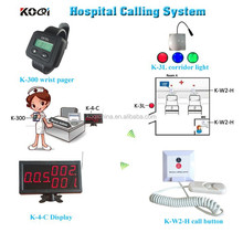 Hospital Patient Call Button System Emergency Nurse Call Bell Display WithDifferent Types Buzzer Used In The Clinic