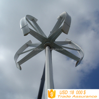 vertical wind generator with low rpm 10kw