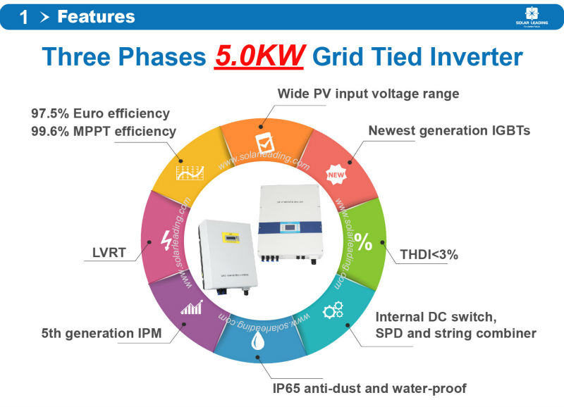 how to connect solar to grid