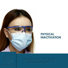 Germany PP material Physical inactivation dental mask/excellent filtering bacteria and PM2.5