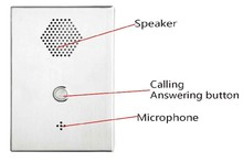 Emergency Call Point/PAX systems Help Line door phone KNZD-36