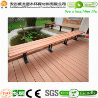 good quality composite decking price