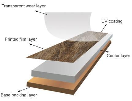 Pvc vinyle bois revêtement de sol carrelage / Pvc prix plancher de bois