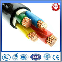 list of power cable manufactures