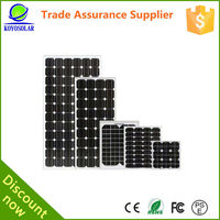 best selling in Guangzhou 190W mono high watt solar panel