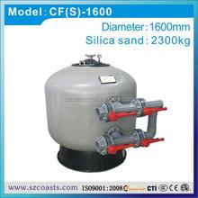 Side -mount sand filter with multiport valve/house sand filter