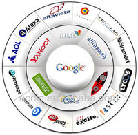 free business listing, easy money making online, SEO services