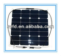 Broken Solar Cells for Sale 130W with High Efficiency