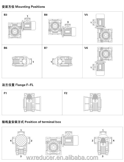 Nmrv Worm Gearbox for Substitude for Motovario