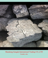foundry coke /hard coke price / foundry coke specification