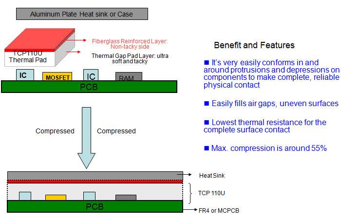 TCP110U Application Guide.jpg