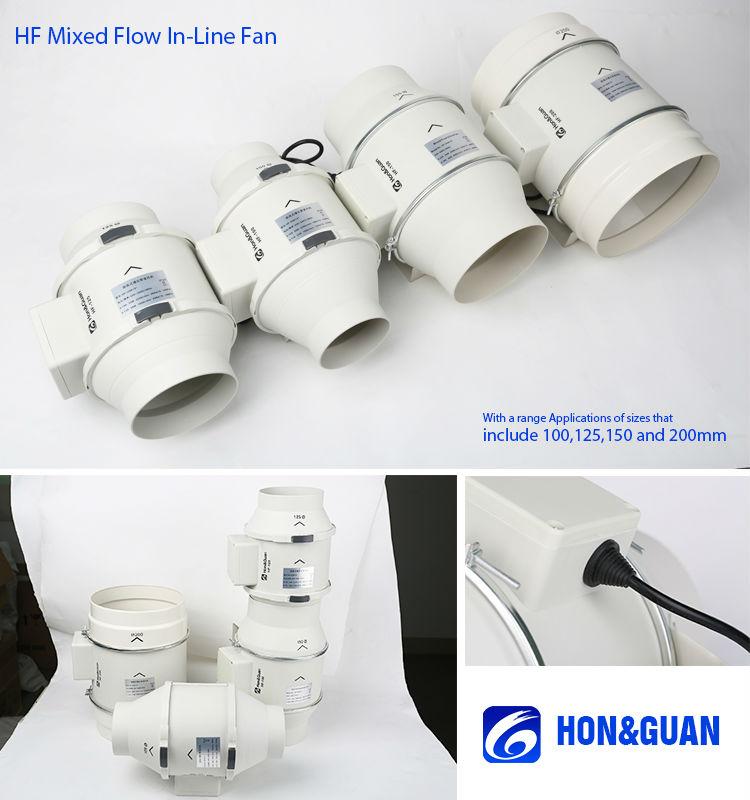 Fan extractor bathroom