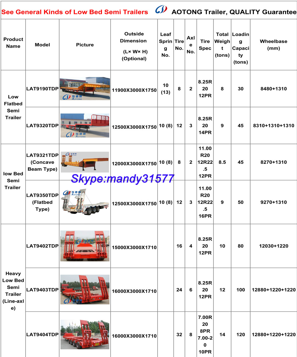 Volvo Fh16 700 8x4 also Hot Sale 3 Axles Low Bed 900668893 as well Steel Forging Gallery also Tractor Trailer as well Curtainside Trailer P   O Ferrymasters. on semi truck trailer company