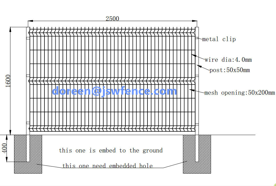 Luxury Welded Wire Mesh Conversion Image - Electrical Diagram Ideas ...
