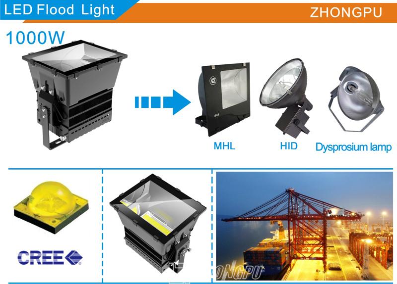 1000W LED Projection Light Waterproof Outdoor High Lumen ...