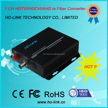 All Channel 720P 2U HD-CVI DVR, H.264 Dual-stream Video Compression