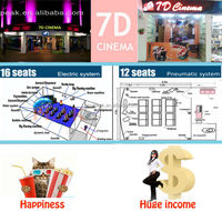 6 Seats Mobile 7D Cinema Exiciting truck Cinema Snow/Bubble Simulation 7d theater system