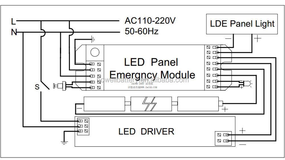36w led panel light emergency kit sustain 3 hours
