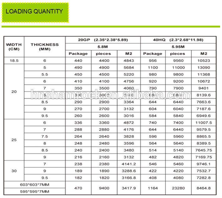 read Markovian Demand Inventory