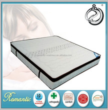 Promotion durable tricot fabric cover pocket spring mattress(R-8034)