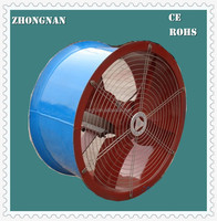 Low Noise High-speed Industrial Axial Flow Fan/blower for Warehouses, Offices, Civil construction(manufacturer)