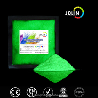 paving stone glow in the dark pigment fabrication, alkaline earth metal aluminate pigment/glow in the dark paint, photoluminesce