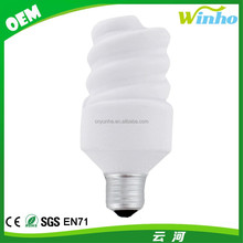 Winho Fluorescent Lightbulb Stress Ball