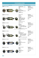 solenoid switch MITSUBISHI SERIES factory wholesale