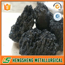silicon carbide/SiC composition in minerals & metallurgy