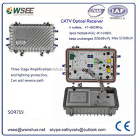 catv optical node/catv fiber optic receiver