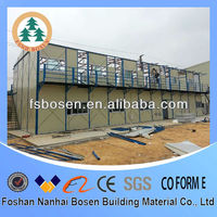 Light Guage Steel Structure Portable Mobile House