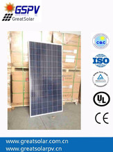 Price Per Watt! 270w poly Solar Panel! Solar Modules, High Efficiency from China Manufacturer!