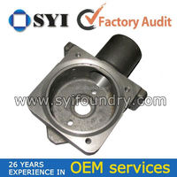Green Sand Casting Defects