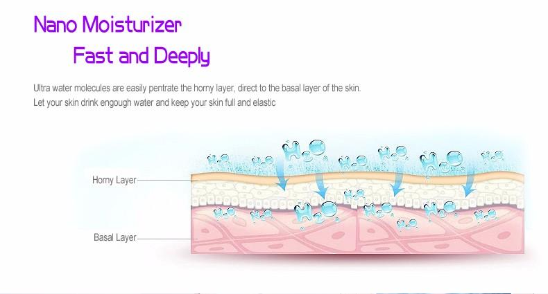 nano water