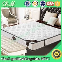 European Style Hot selling Queen Size Luxurious Spring Mattress
