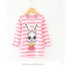 Best Selling Autumn Coats For Girls