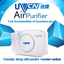 Eliminate odor home use ethylene oxide gas sterilizer