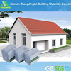 building materials for houses/prefabricated houses and villas /container hotel