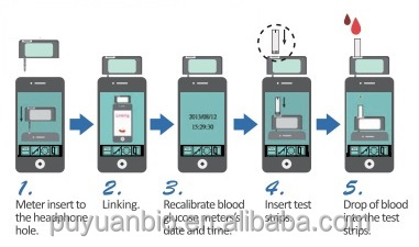Smart blood glucose meter for iphone android buy blood glucose
