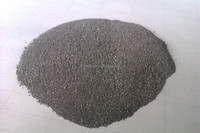 Tungsten Alloy powder in China