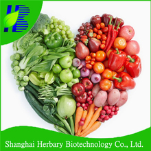 Super vitamin b1 b6 b12 injection from GMP ISO HACCP certified manufacture