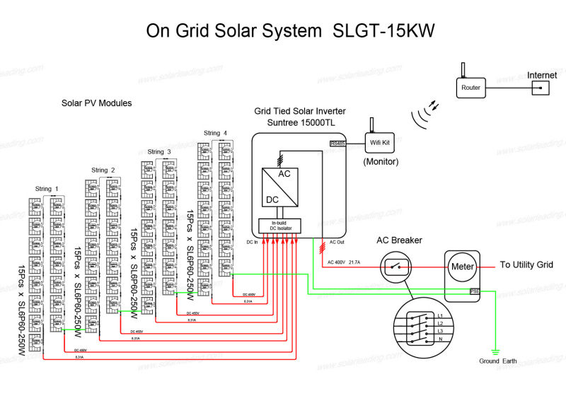 10kw grid tie solar wiring diagram trusted wiring diagrams solar cell wiring-diagram easy installation 15kw solar power grid systems include on grid solar electrical wiring 10kw grid tie solar wiring diagram