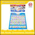 Lengua rusa niños del gráfico de aprendizaje, los niños juguetes educativos HX0261oem fábrica china