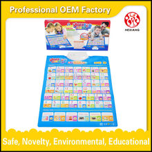 Russian language children learning chart ,kids educational toys HX0261oem factory china