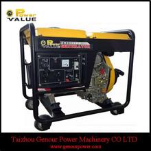 3KW Low Price Soundproof Diesel Generator Kubota Diesel Generator