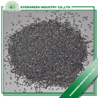 Active Aluminum Oxide Supplier
