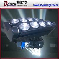 No limited rotating 12W rgbw led spider beam moving head stage light