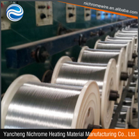 hot-sale Soft/Bright/Anneal NiCr resistance heating wire